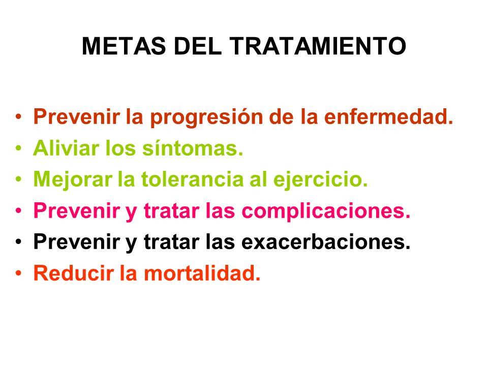 METAS DEL TRATAMIENTO Prevenir la progresión de la enfermedad.