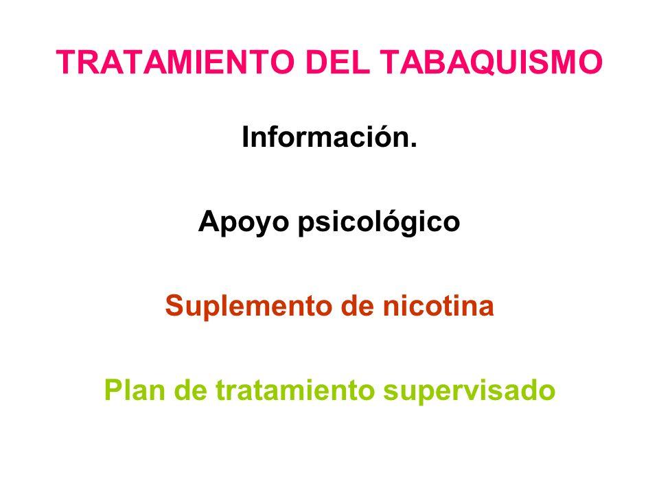 TRATAMIENTO DEL TABAQUISMO