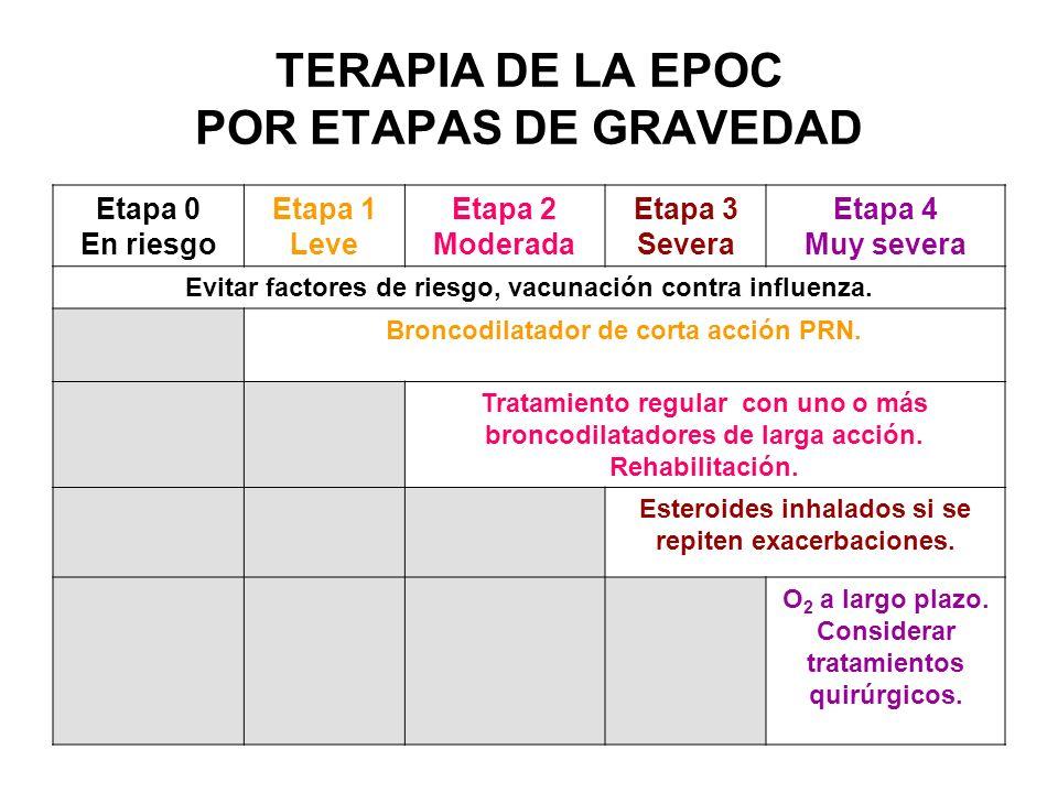 TERAPIA DE LA EPOC POR ETAPAS DE GRAVEDAD