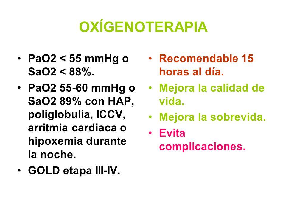 OXÍGENOTERAPIA PaO2 < 55 mmHg o SaO2 < 88%.