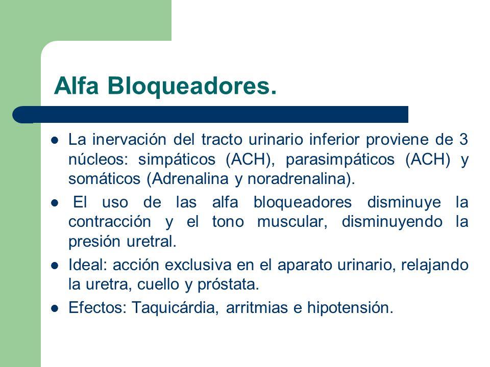Alfa Bloqueadores.