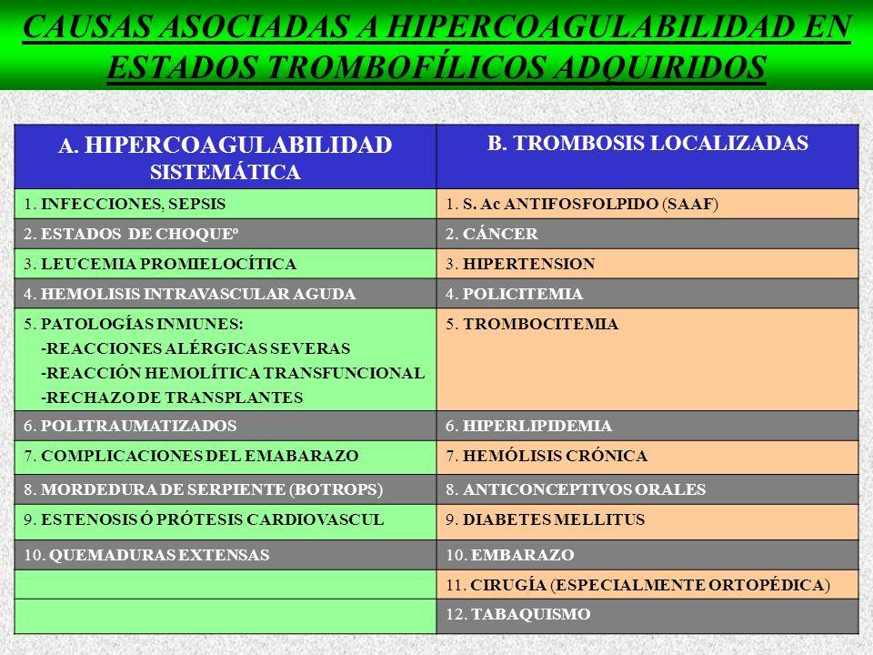 A. HIPERCOAGULABILIDAD SISTEMÁTICA B. TROMBOSIS LOCALIZADAS
