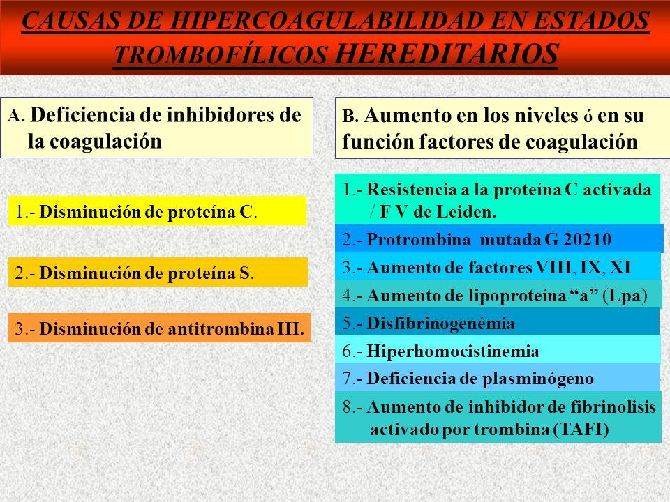 CAUSAS DE HIPERCOAGULABILIDAD EN ESTADOS TROMBOFÍLICOS HEREDITARIOS