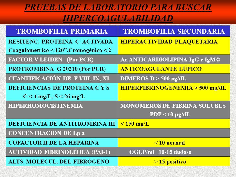 PRUEBAS DE LABORATORIO PARA BUSCAR HIPERCOAGULABILIDAD