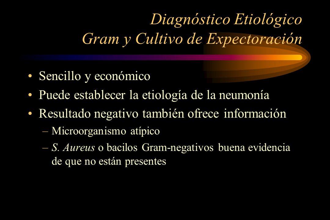 Diagnóstico Etiológico Gram y Cultivo de Expectoración