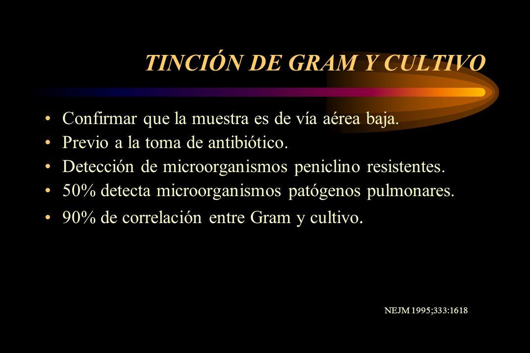 TINCIÓN DE GRAM Y CULTIVO