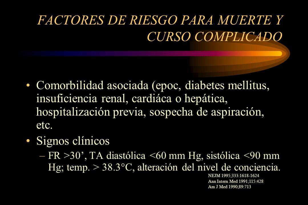 FACTORES DE RIESGO PARA MUERTE Y CURSO COMPLICADO