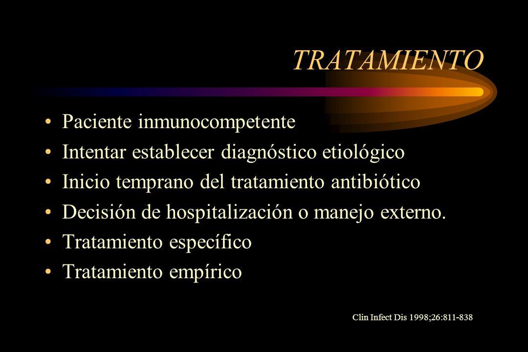TRATAMIENTO Paciente inmunocompetente