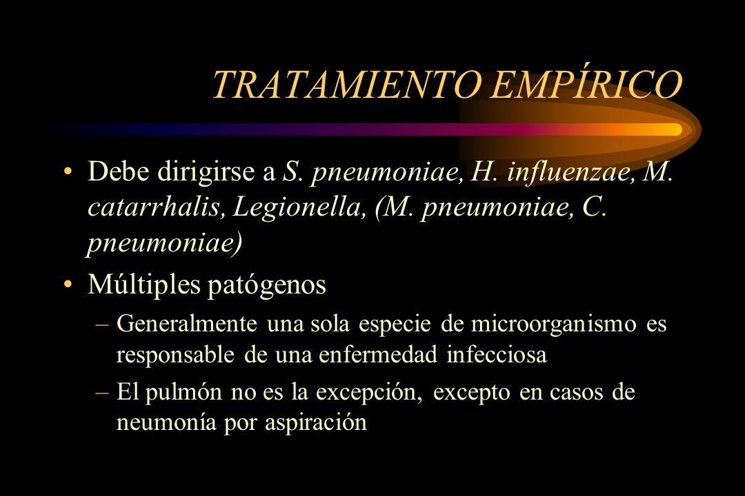 TRATAMIENTO EMPÍRICO Debe dirigirse a S. pneumoniae, H. influenzae, M. catarrhalis, Legionella, (M. pneumoniae, C. pneumoniae)