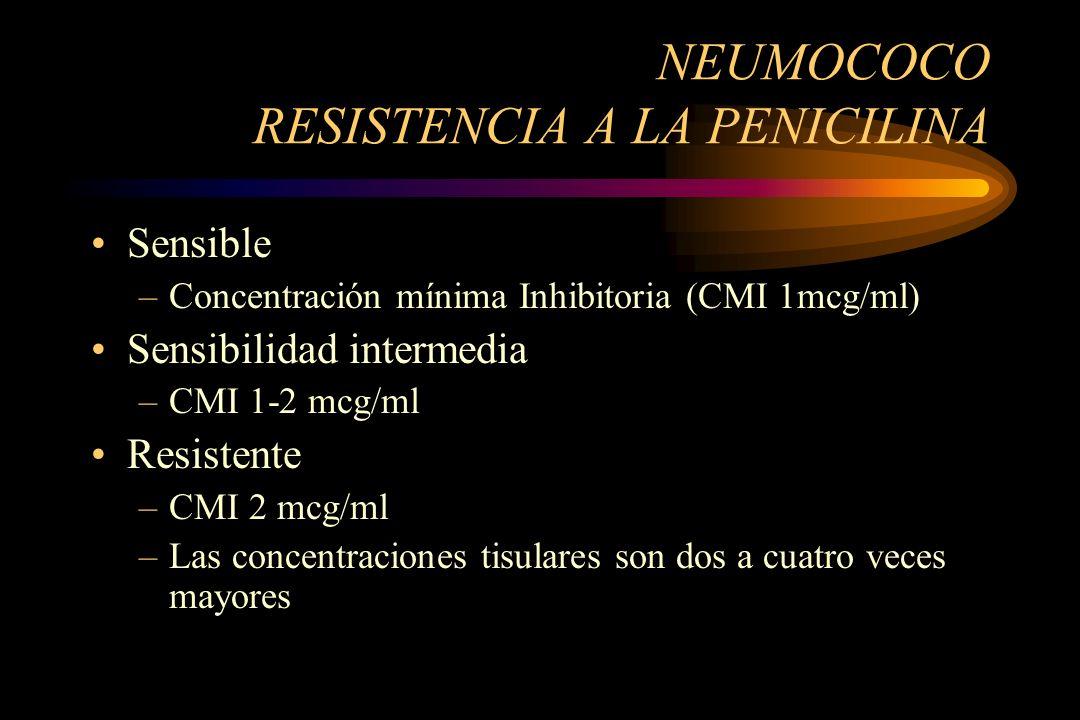 NEUMOCOCO RESISTENCIA A LA PENICILINA