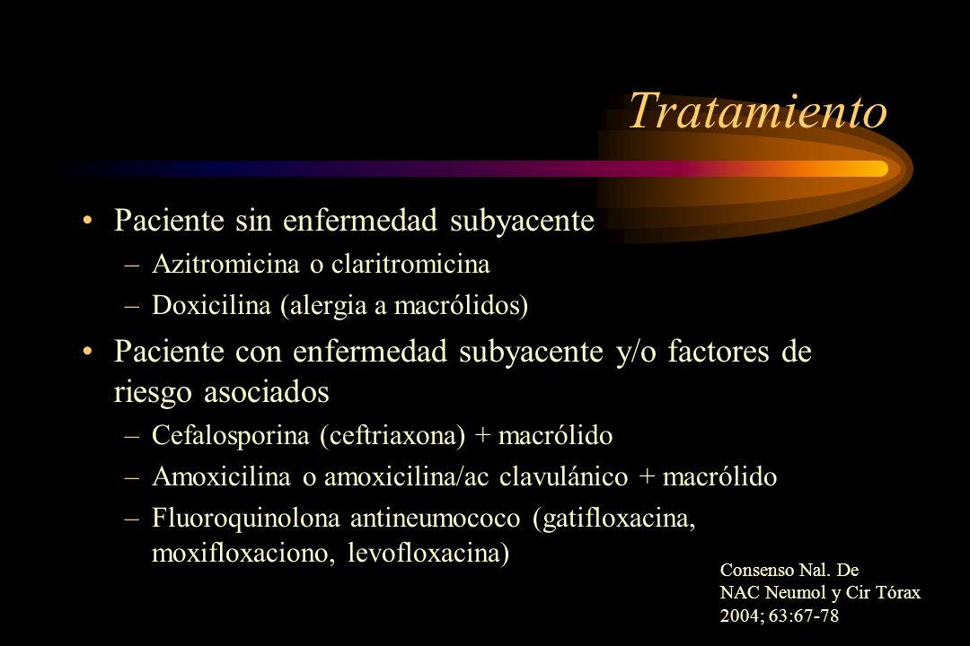 Tratamiento Paciente sin enfermedad subyacente