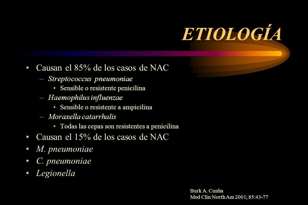 ETIOLOGÍA Causan el 85% de los casos de NAC