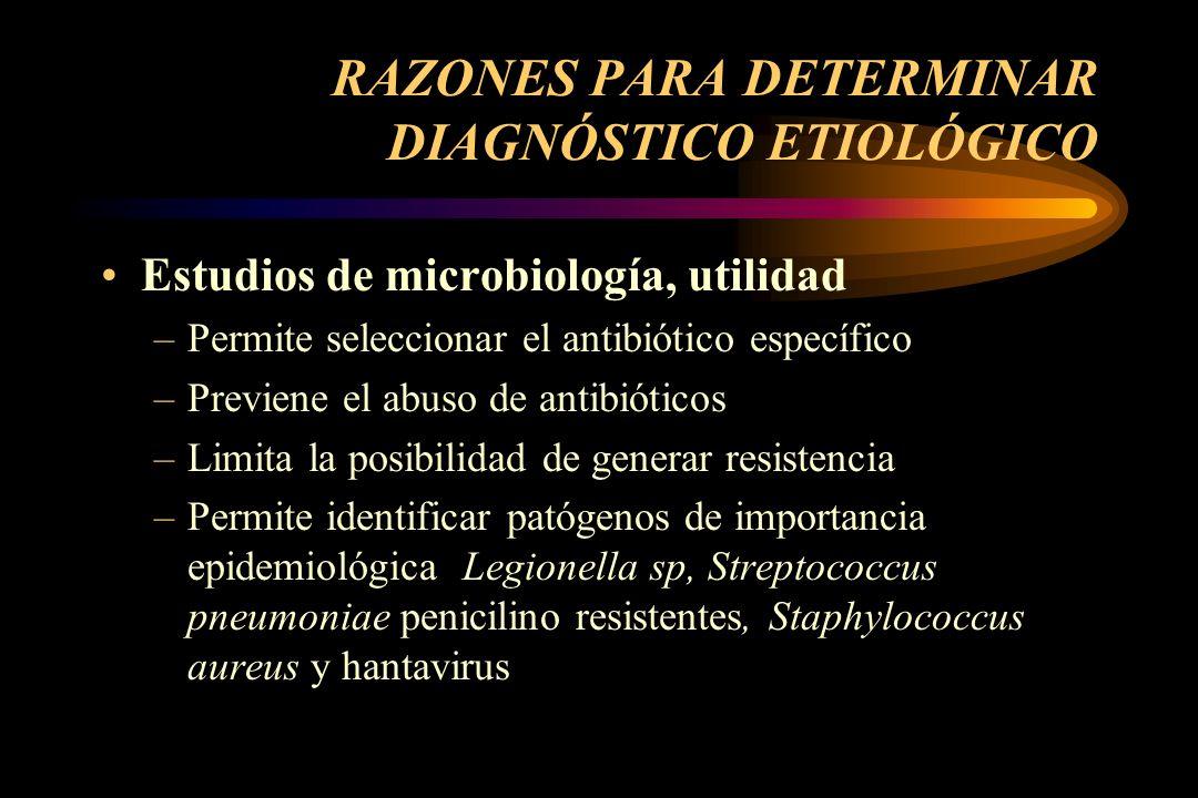 RAZONES PARA DETERMINAR DIAGNÓSTICO ETIOLÓGICO