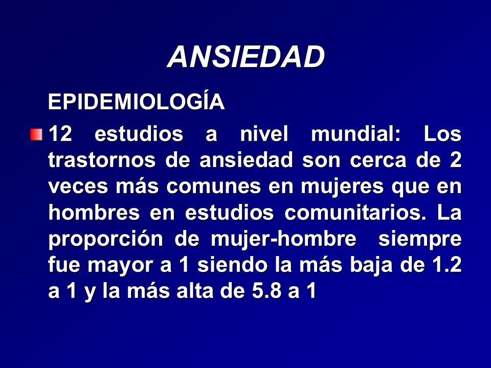 ANSIEDAD EPIDEMIOLOGÍA