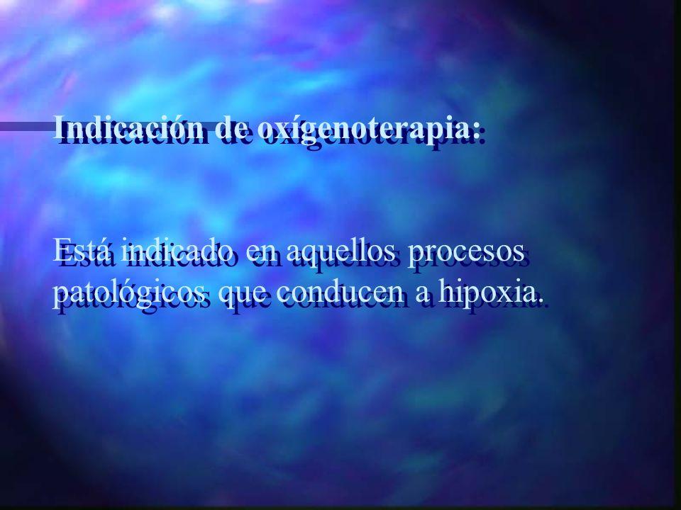 Indicación de oxígenoterapia: