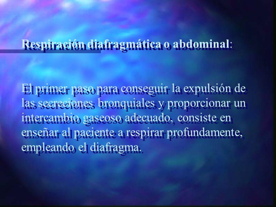Respiración diafragmática o abdominal: