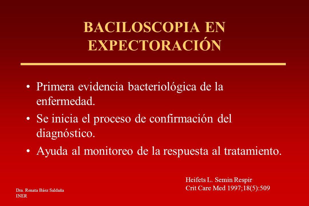 BACILOSCOPIA EN EXPECTORACIÓN