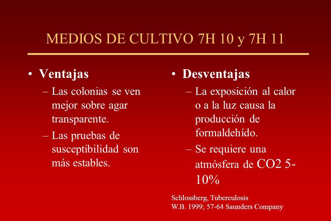 MEDIOS DE CULTIVO 7H 10 y 7H 11 Ventajas Desventajas