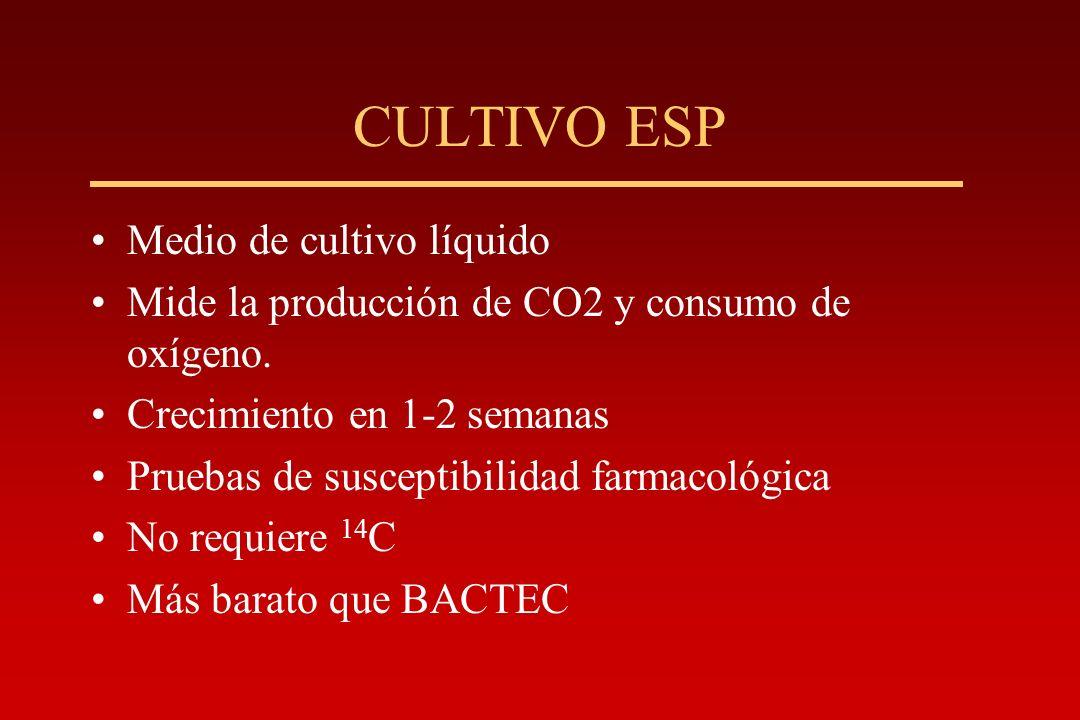 CULTIVO ESP Medio de cultivo líquido