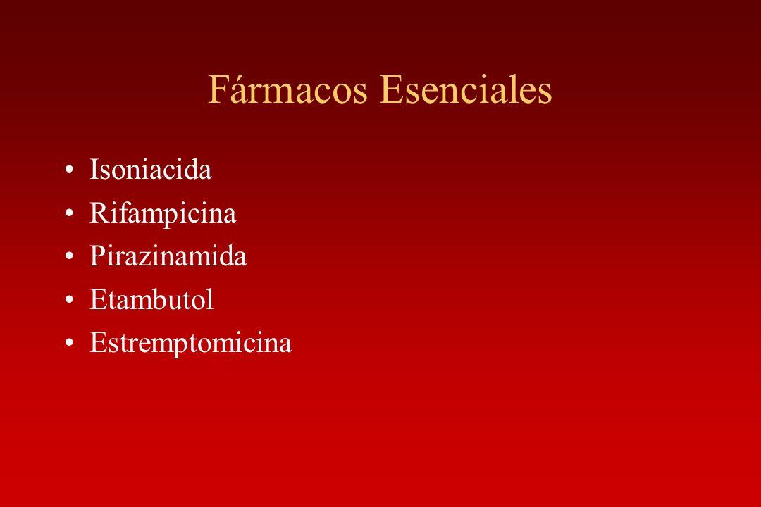 Fármacos Esenciales Isoniacida Rifampicina Pirazinamida Etambutol