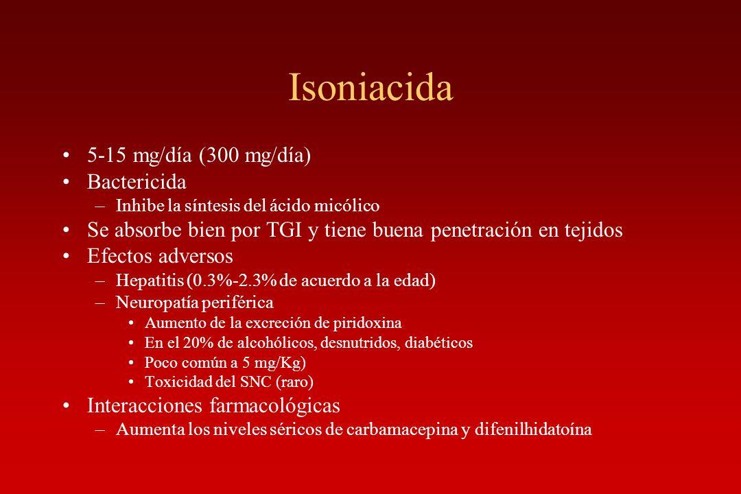 Isoniacida 5-15 mg/día (300 mg/día) Bactericida