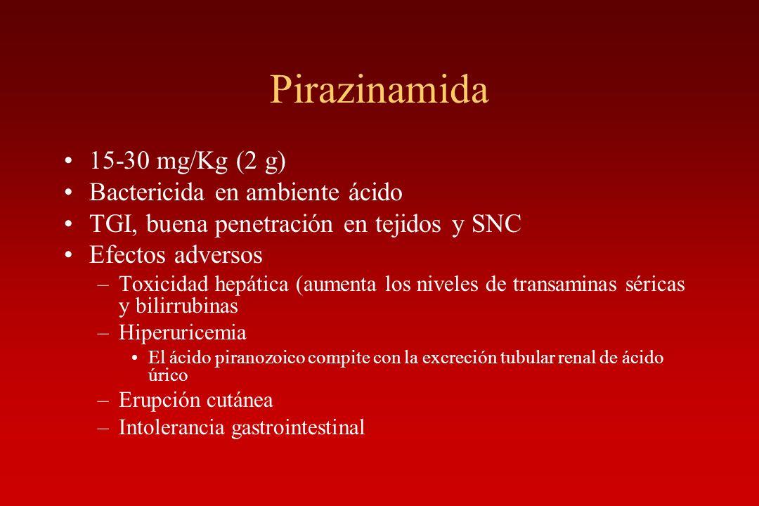 Pirazinamida 15-30 mg/Kg (2 g) Bactericida en ambiente ácido