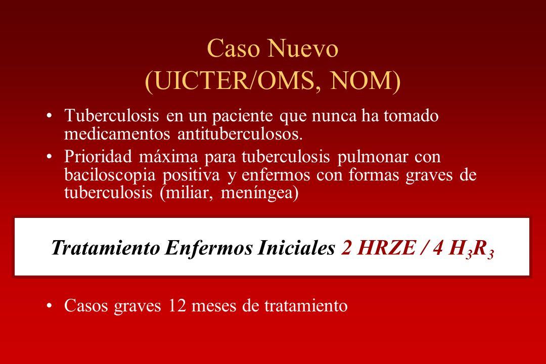 Caso Nuevo (UICTER/OMS, NOM)