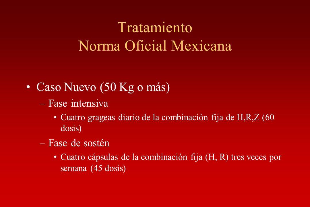 Tratamiento Norma Oficial Mexicana
