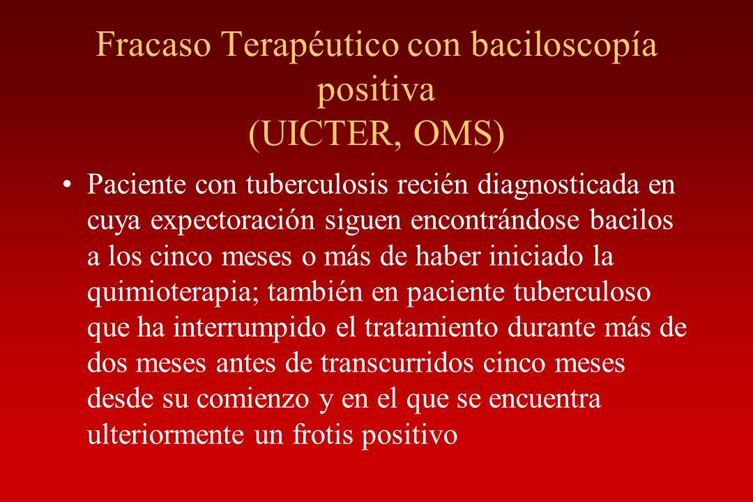Fracaso Terapéutico con baciloscopía positiva (UICTER, OMS)