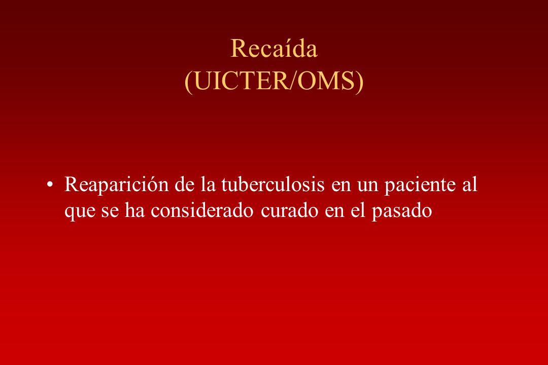 Recaída (UICTER/OMS) Reaparición de la tuberculosis en un paciente al que se ha considerado curado en el pasado.