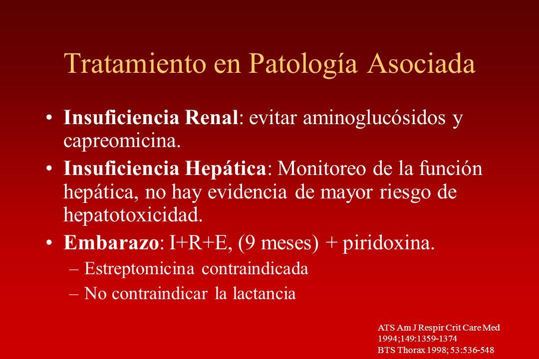 Tratamiento en Patología Asociada