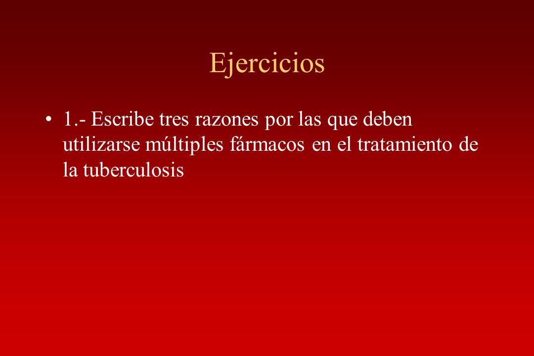 Ejercicios 1.- Escribe tres razones por las que deben utilizarse múltiples fármacos en el tratamiento de la tuberculosis.