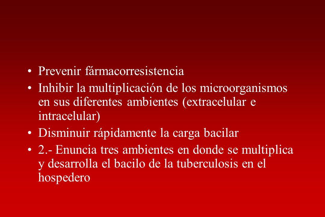 Prevenir fármacorresistencia