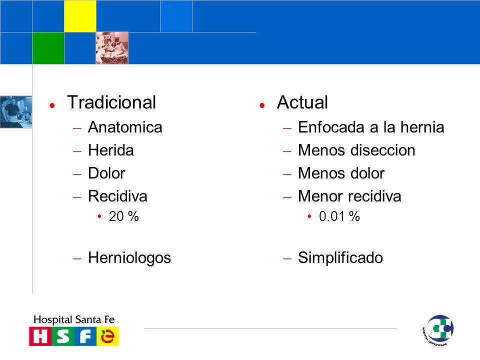 Tradicional Actual Anatomica Herida Dolor Recidiva Herniologos