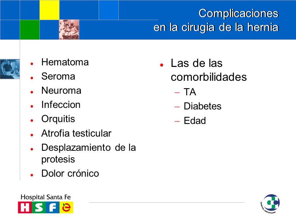 Complicaciones en la cirugia de la hernia