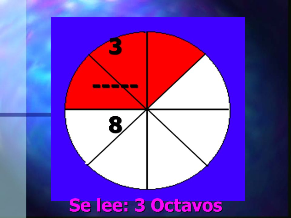 3 ----- 8 Se lee: 3 Octavos