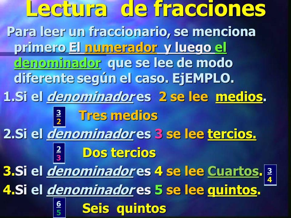Lectura de fracciones 1.Si el denominador es 2 se lee medios.