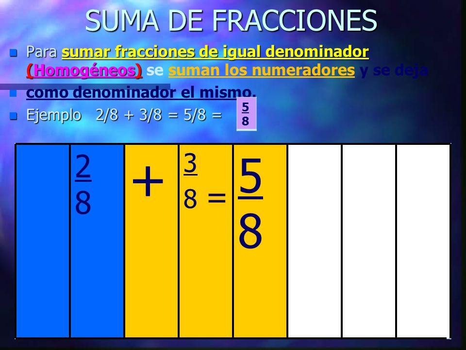 SUMA DE FRACCIONES Para sumar fracciones de igual denominador (Homogéneos) se suman los numeradores y se deja.