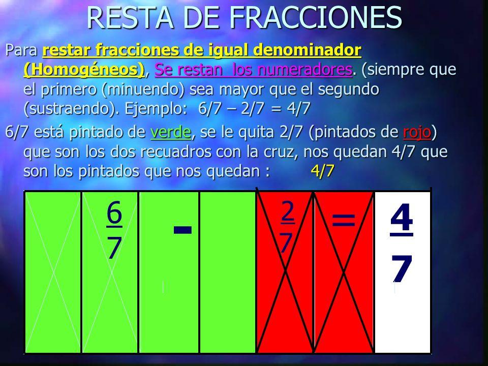 RESTA DE FRACCIONES
