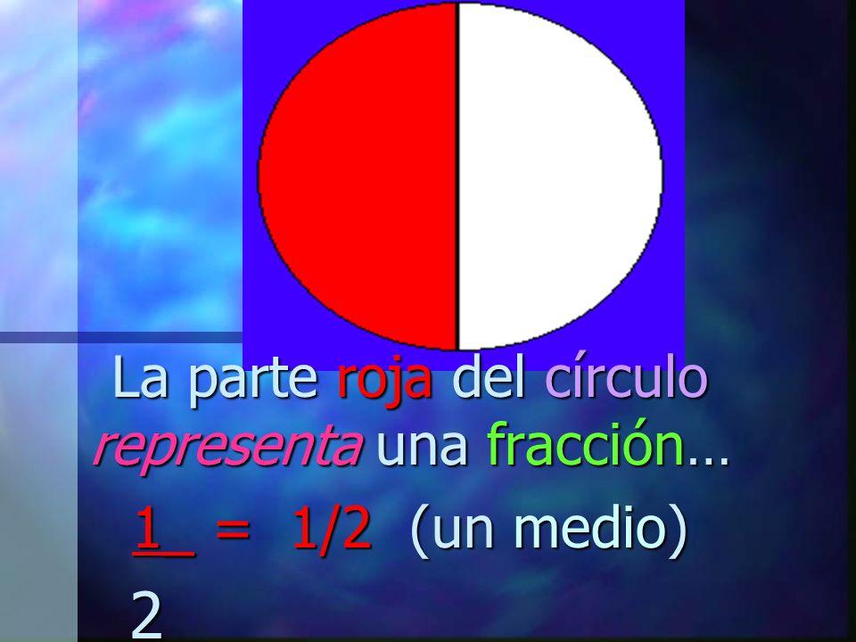 La parte roja del círculo representa una fracción…
