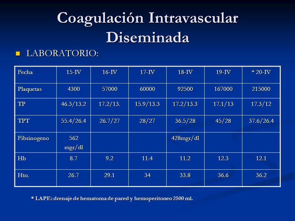 Coagulación Intravascular Diseminada