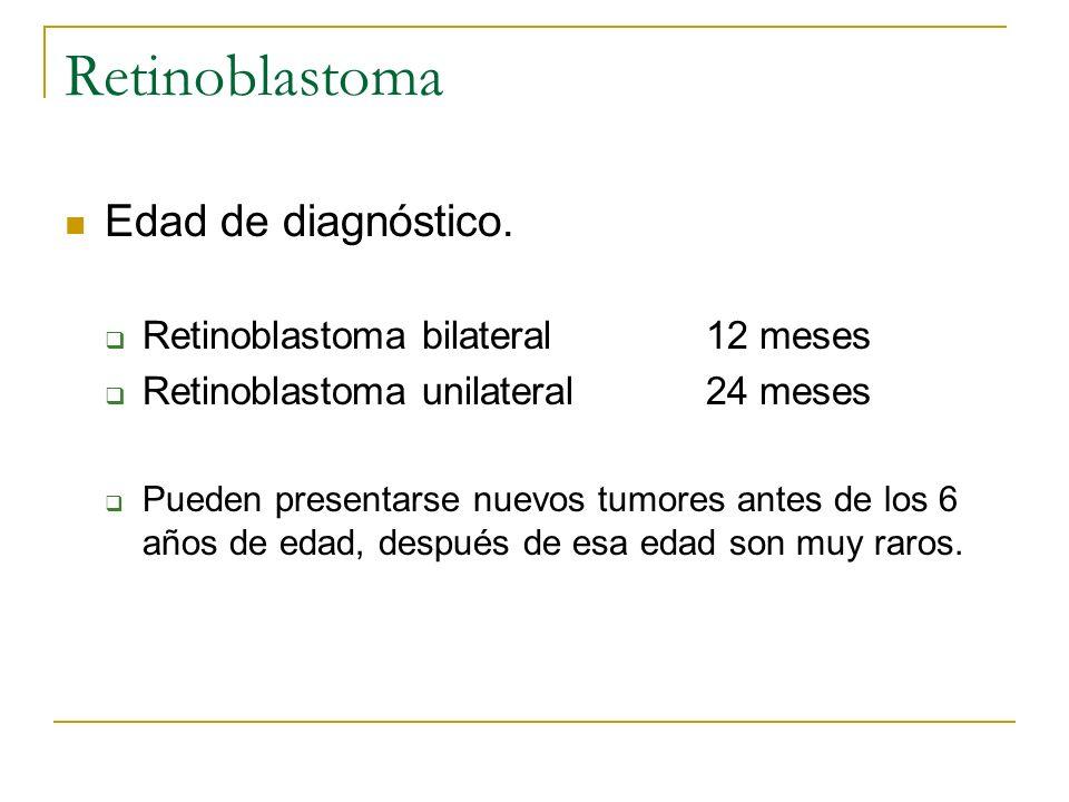 Retinoblastoma Edad de diagnóstico. Retinoblastoma bilateral 12 meses