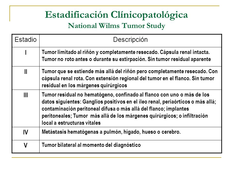 Estadificación Clínicopatológica National Wilms Tumor Study