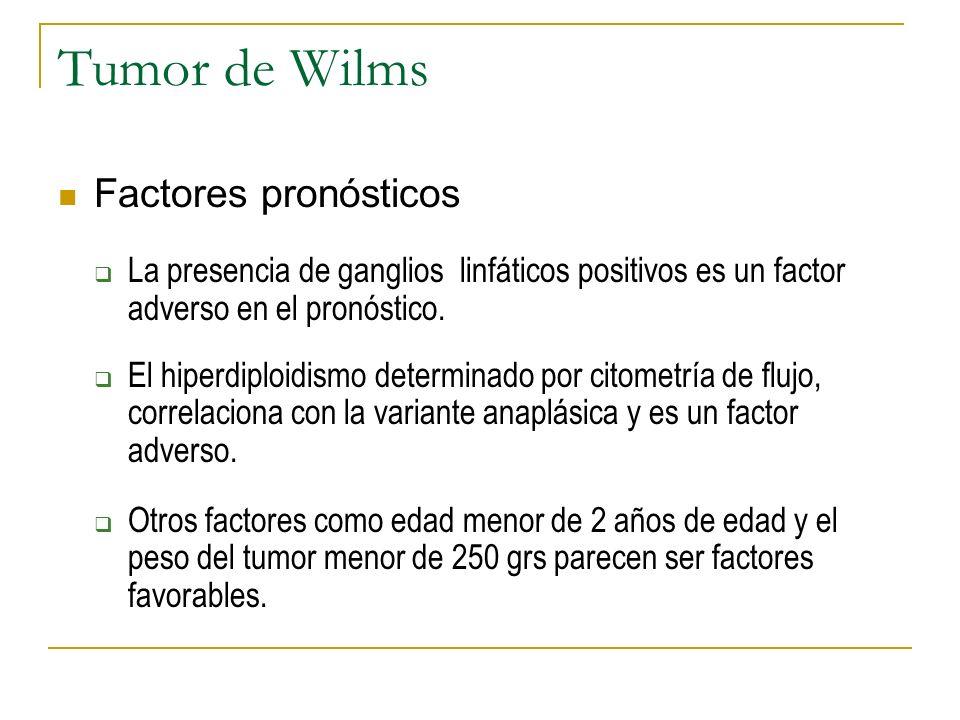 Tumor de Wilms Factores pronósticos