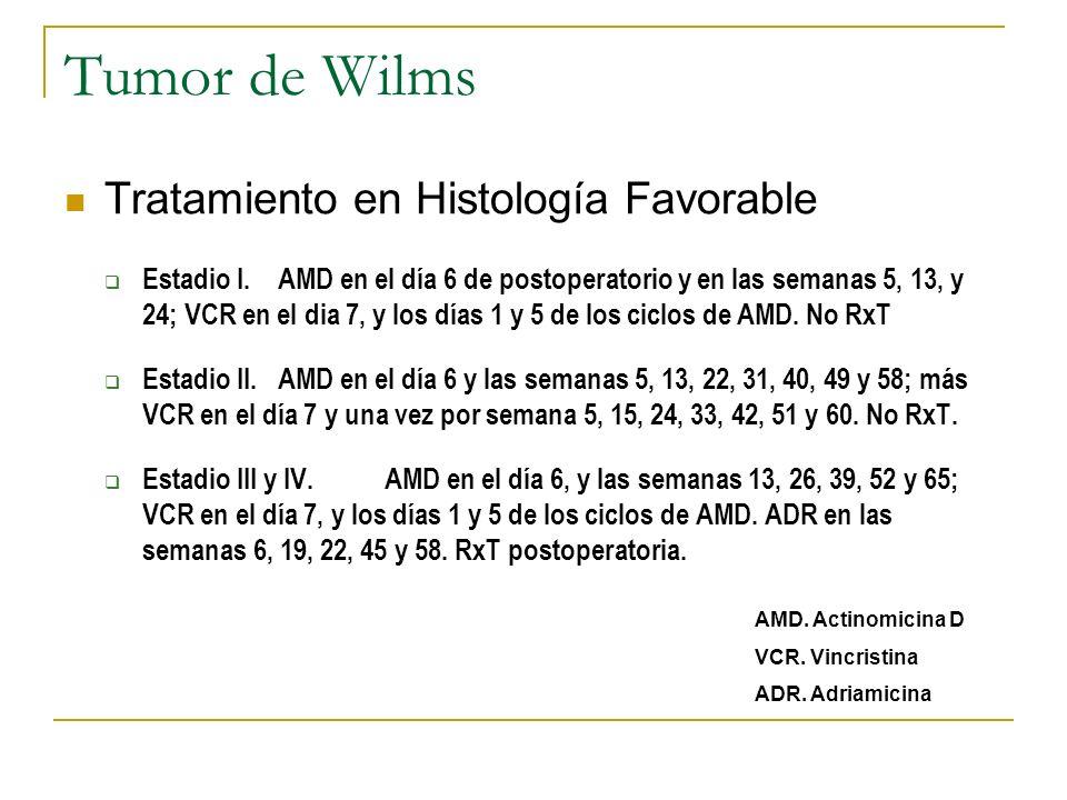Tumor de Wilms Tratamiento en Histología Favorable