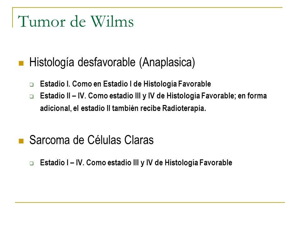 Tumor de Wilms Histología desfavorable (Anaplasica)