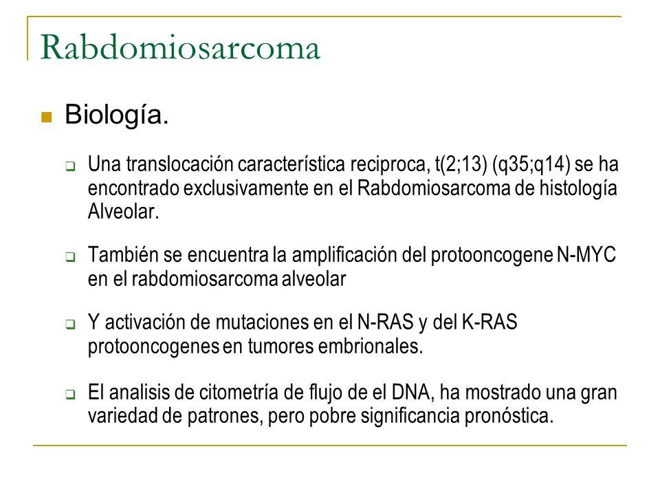 Rabdomiosarcoma Biología.