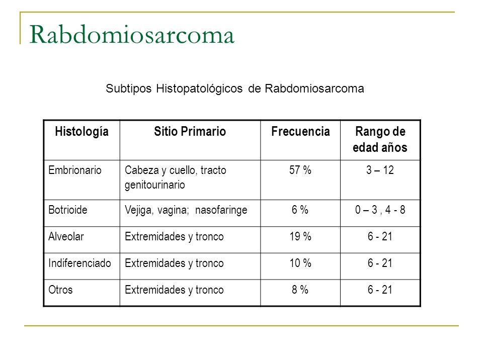 Rabdomiosarcoma Histología Sitio Primario Frecuencia