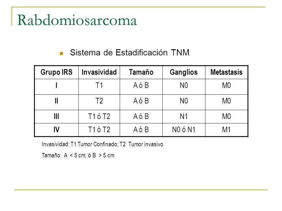 Rabdomiosarcoma Sistema de Estadificación TNM Grupo IRS Invasividad