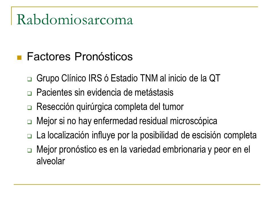 Rabdomiosarcoma Factores Pronósticos